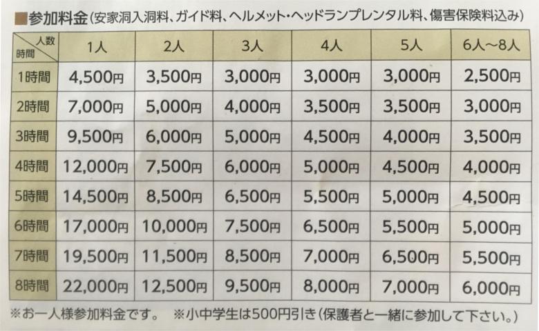 安家洞の深奥探検価格表